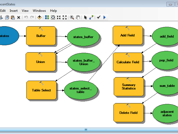 Model Builder Find Adjacent States